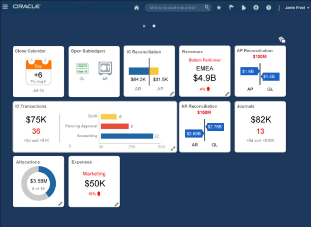 oracle financials cloud, oracle, terillium, erp cloud, oracle accounting software
