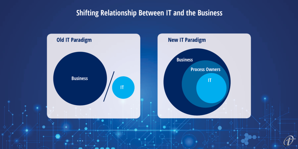 IT Business Relationship