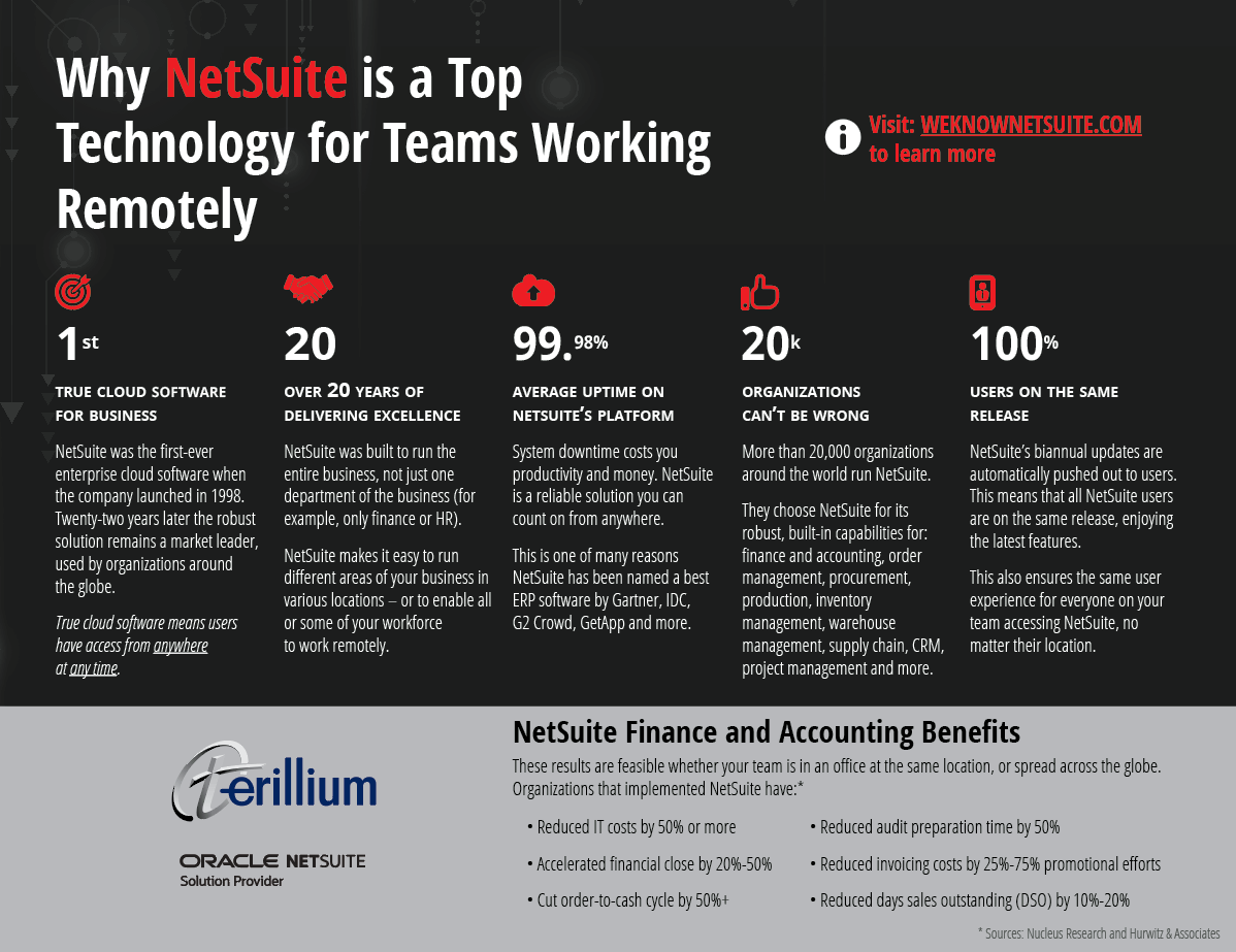 Remote Work with NetSuite