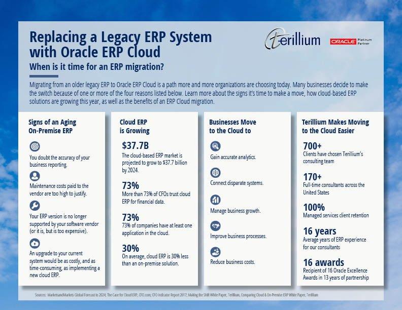 ERP Cloud migration, ERP Cloud, Oracle ERP Cloud, Terillium