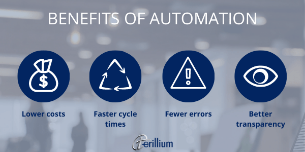 Benefits of AP automation